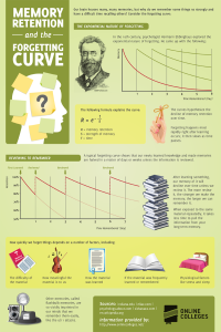 Memory-Retention-Forgetting-Curve-800